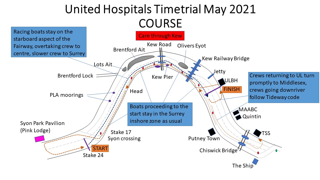 United_Hospitals_Course_Time_trial_2021