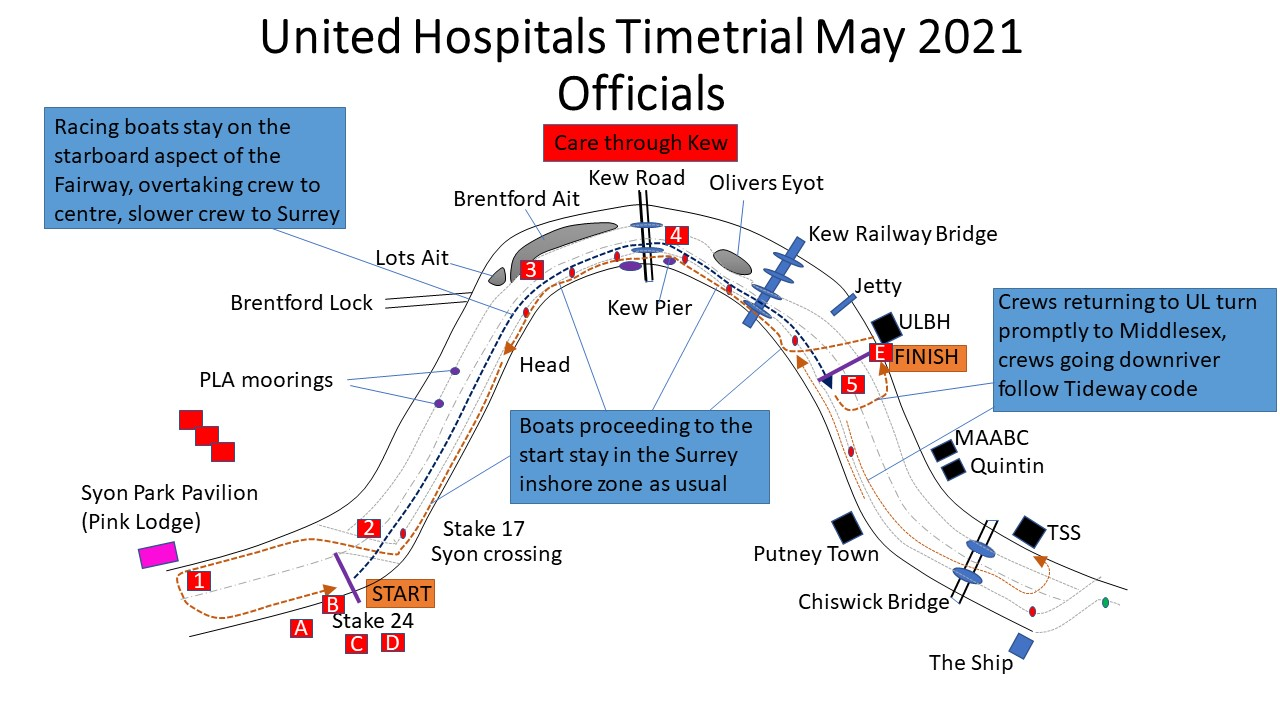 United_Hospitals_Time_trial_2021_Officials